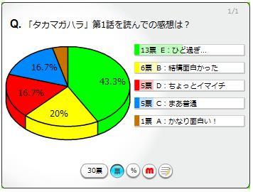 Takama