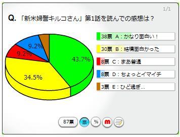 Kiruko