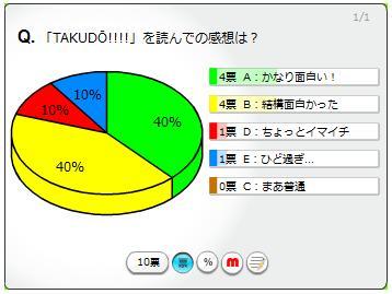 Takudo