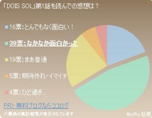 Dois_sol