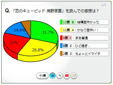 Yakenohara_2